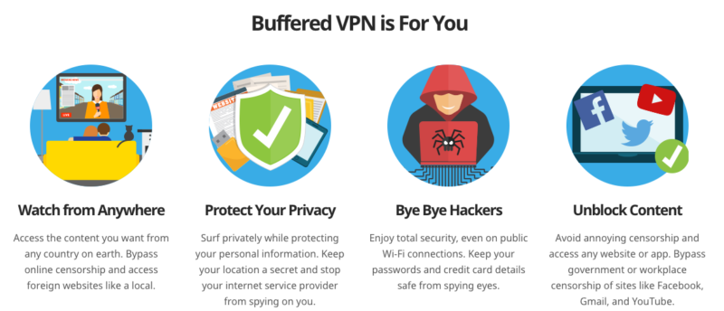 BufferedVPN Review