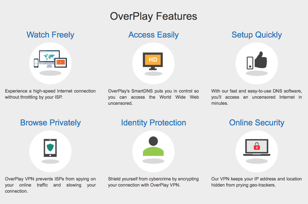 OverPlay Review and Features