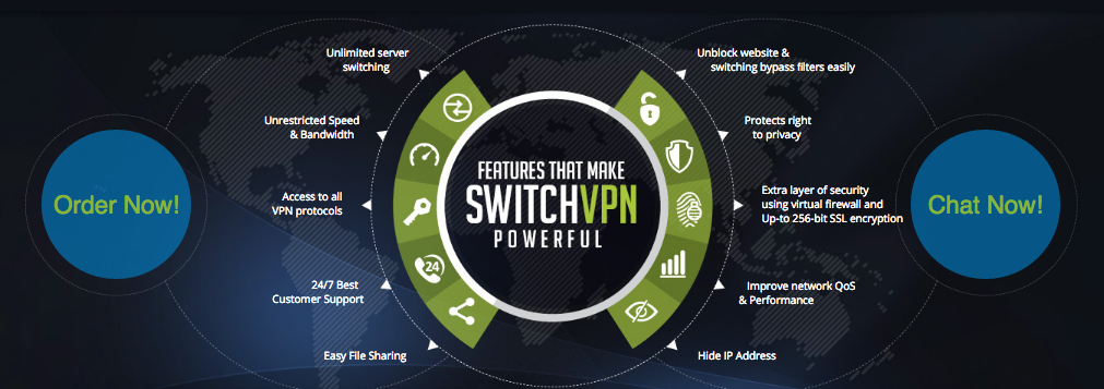 SwitchVPN review and features