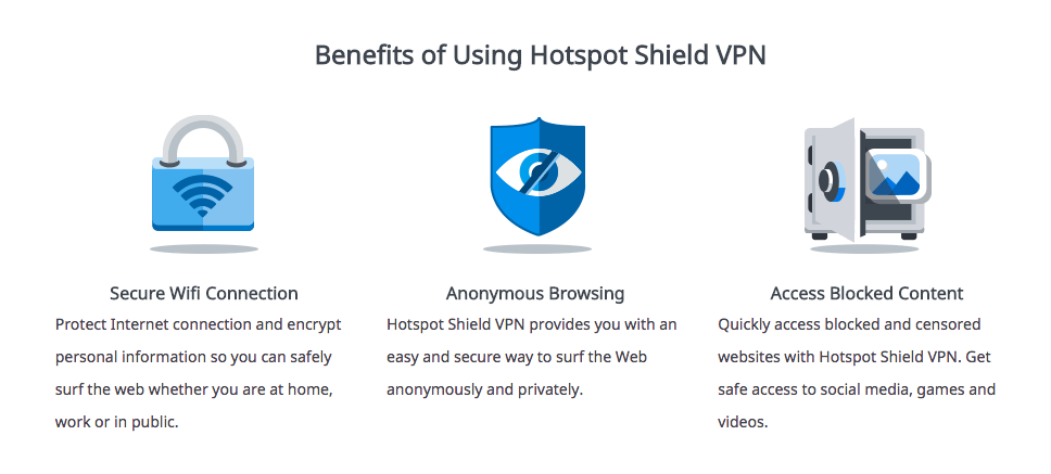 HotSpot Shield Benefits