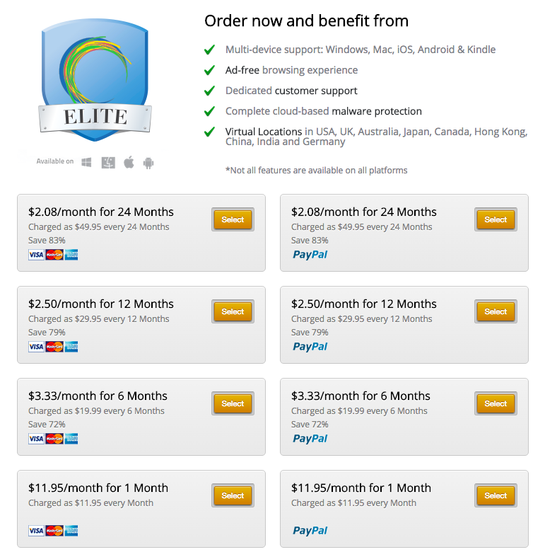 HotSpot Shield Elite Pricing