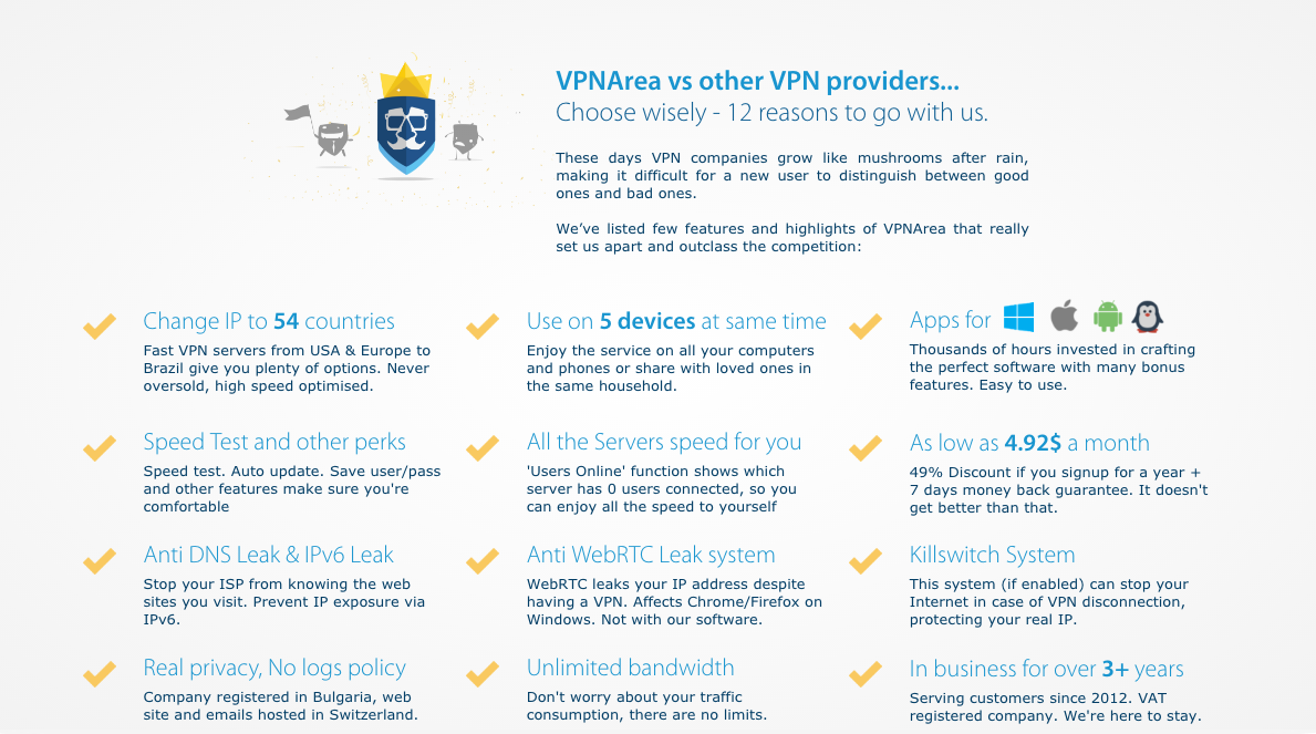 VPNArea Features and Review
