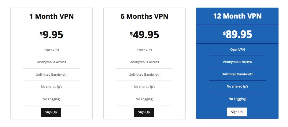 CryptoVPN price
