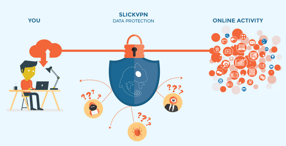 SlickVPN Review and Features
