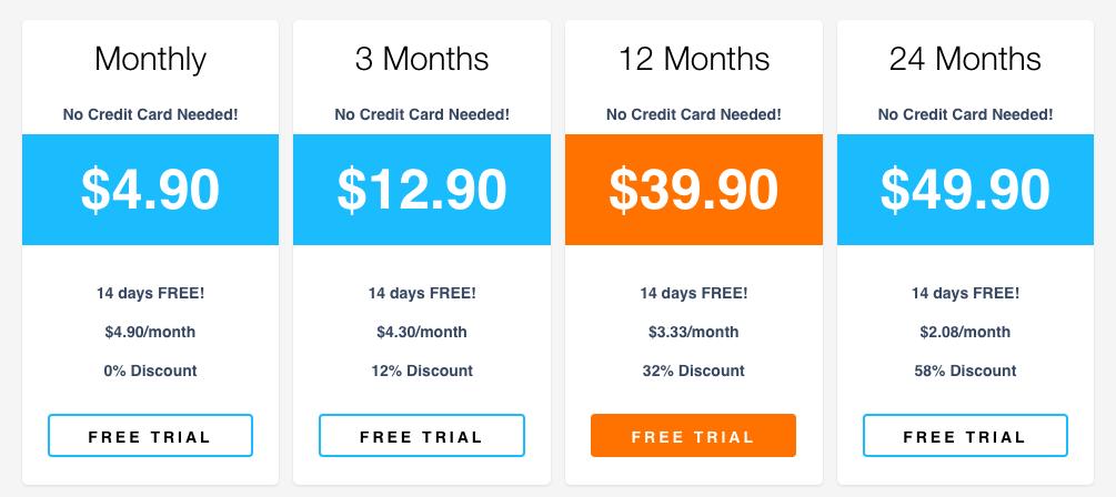 Smart DNS Procy Price