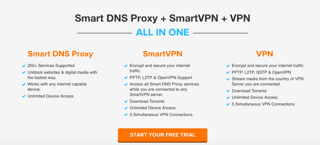 Smart DNS Proxy features and review