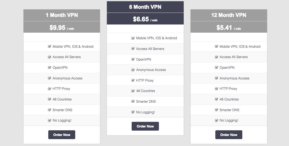 VPN.s Open VPN price
