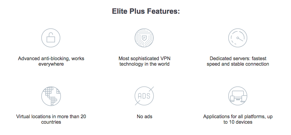 hotspot-shield-elite-plus-features