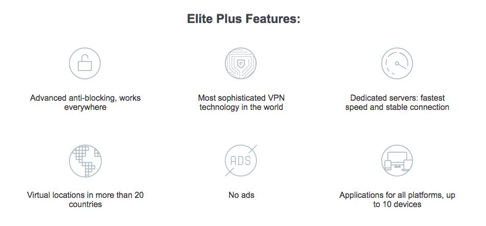hotspot-shield-elite-plus-features