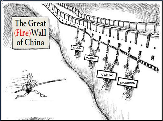 censorship-in-china