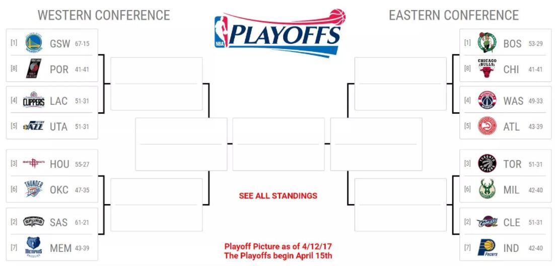 Watch NBA Playoffs Online Live | Best Streaming Sites