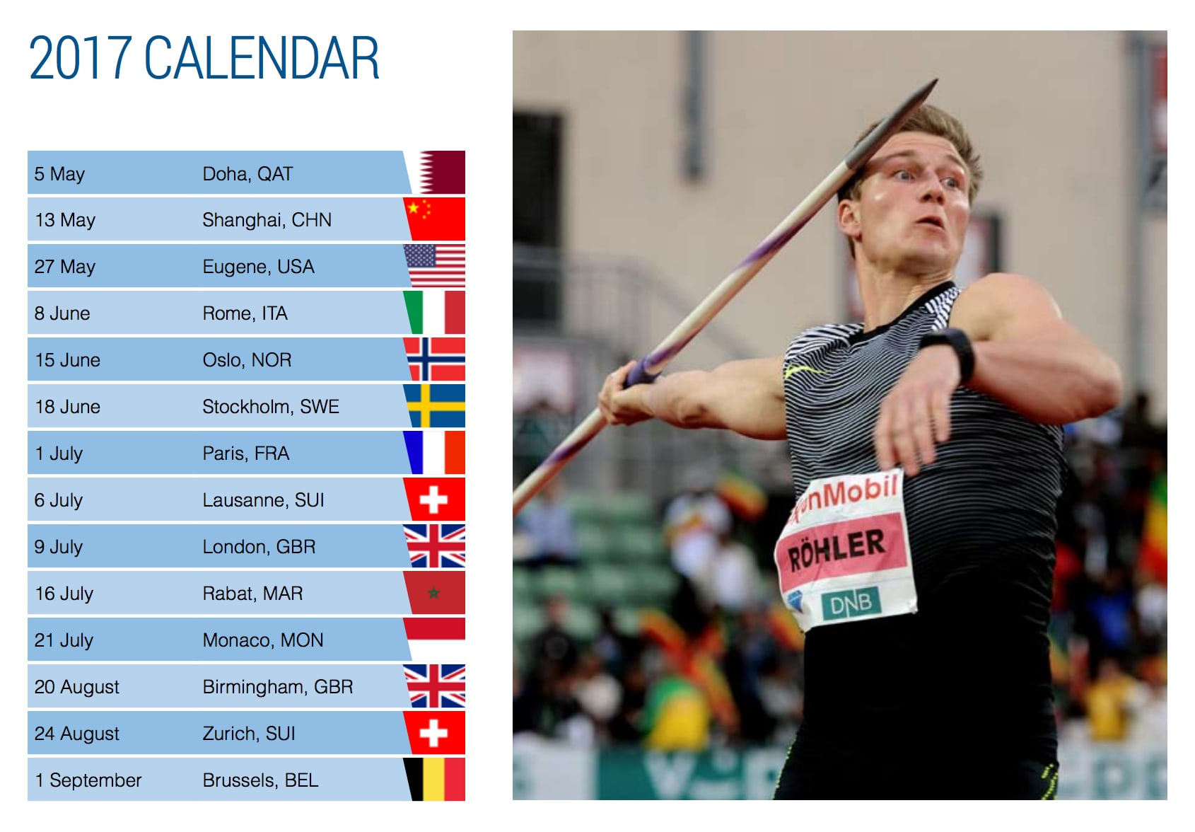 Diamond League Calendar 2017